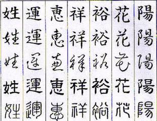 【姓名学講座】心理学を取り入れた占庵オリジナル姓名学