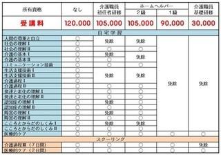 九州No.1 介護福祉士実務者研修 佐賀・伊万里・唐津教室