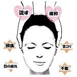 頭部緩クーレ技法講座Generalコース(特許庁商法登録第5912509号)