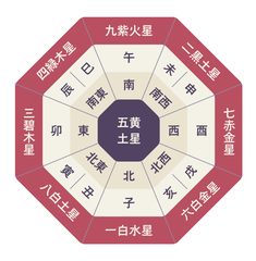 ◆通信講座 九星気学・方位学コース